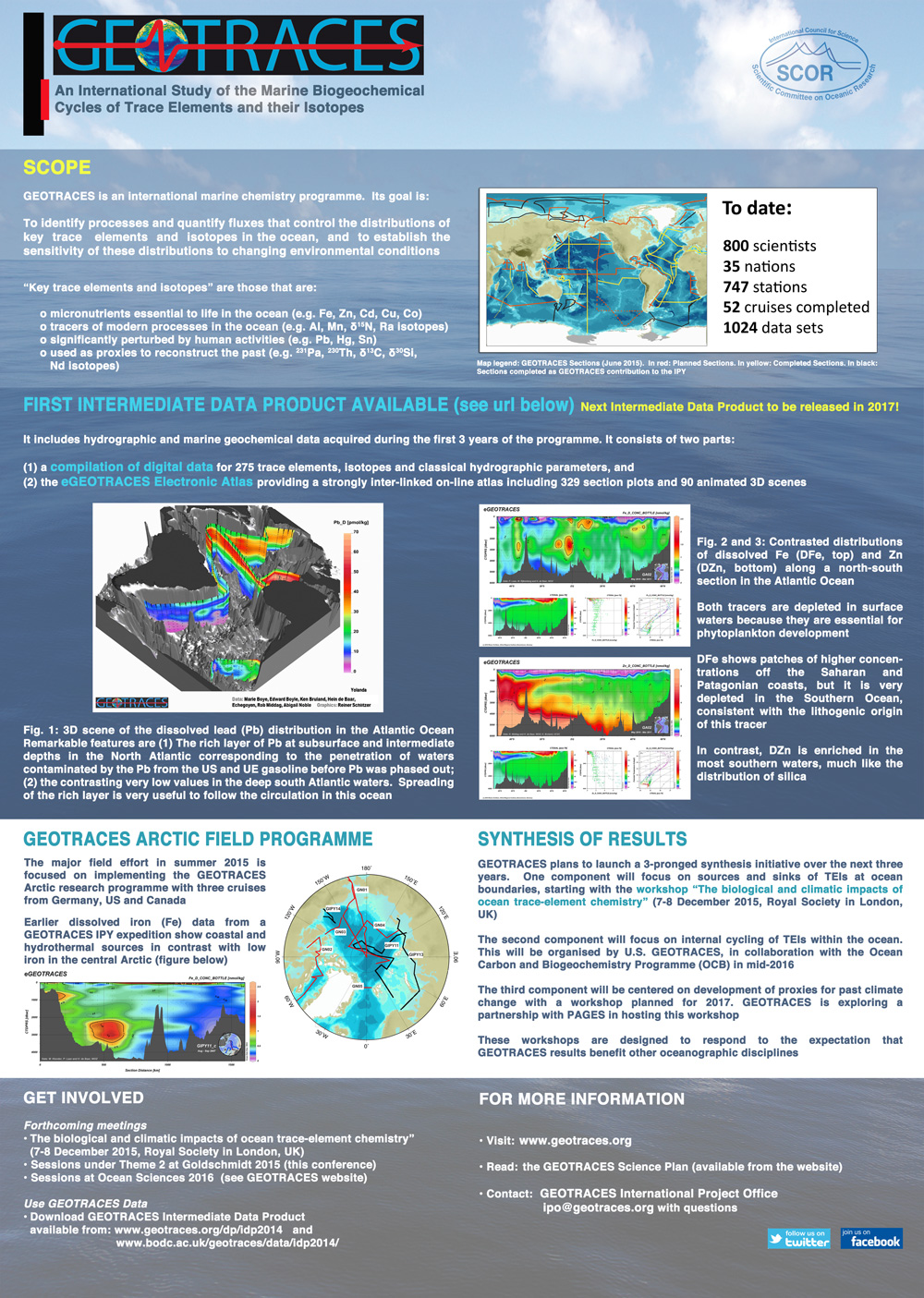 2015 GEOTRACES poster